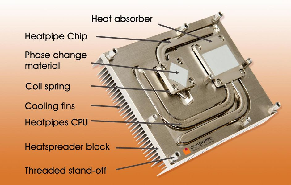 Computer On Module Heat Pipe Cooling Congatec Ag